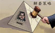 夏艾璃:黄金投资亏损?一对一的指导操作,稳健盈利还难吗?