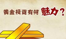 金析妍:为什么入市前都觉得炒黄金能赚钱?做了后却一直在亏钱?怎么回本?