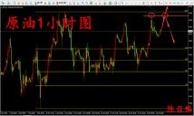 10.23黄金持续上涨会跌吗?晚间黄金原油行情分析及交易策略
